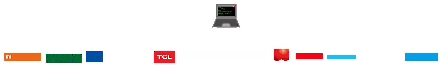 Yazılımcıabi.com / Android Yazılım çözümleri